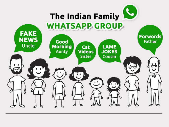 To Be Or To Exit, The Dilemma Of The Family WhatsApp Group